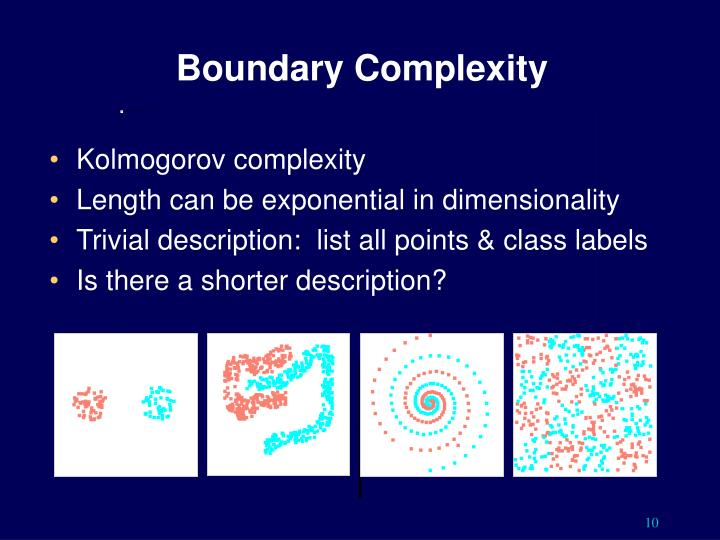 Boundary Complexity