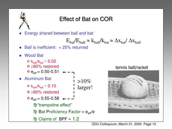tennis ball/racket