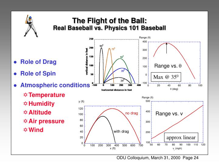 The Flight of the Ball: