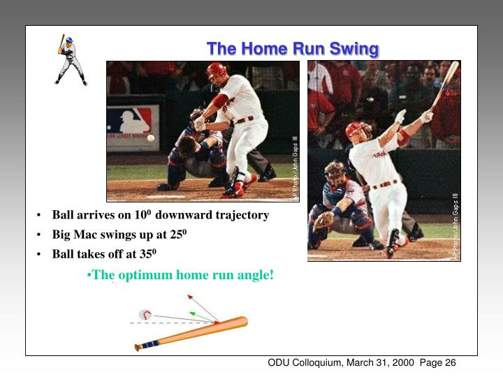 The Home Run Swing