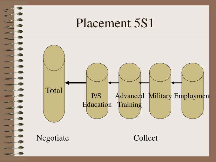 Placement 5S1