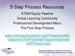 5 step process resources