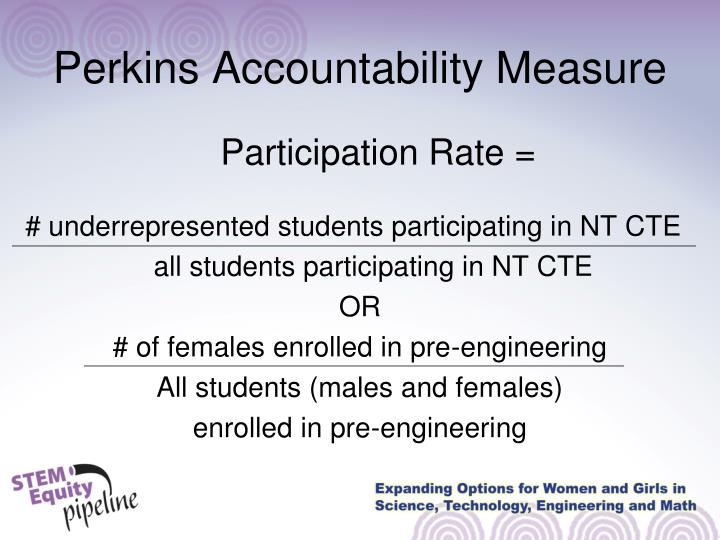 Perkins Accountability Measure