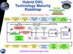 hybrid dwl technology maturity roadmap