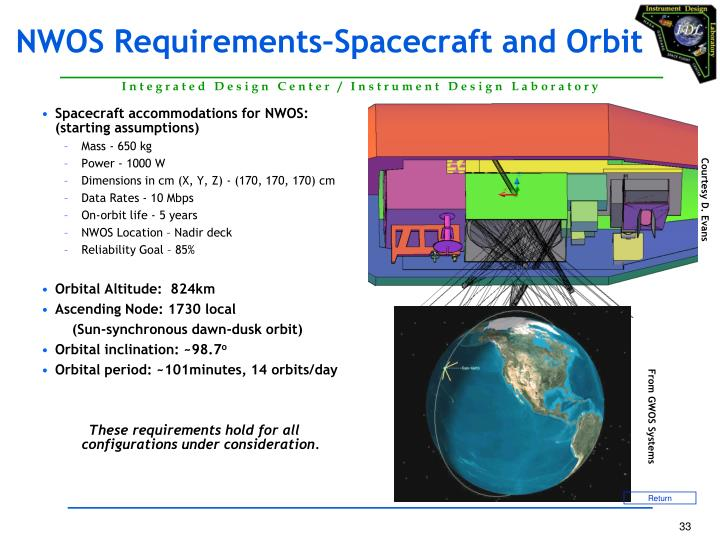 NWOS Requirements–Spacecraft and Orbit