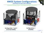 nwos system configurations courtesy m clark and d palace