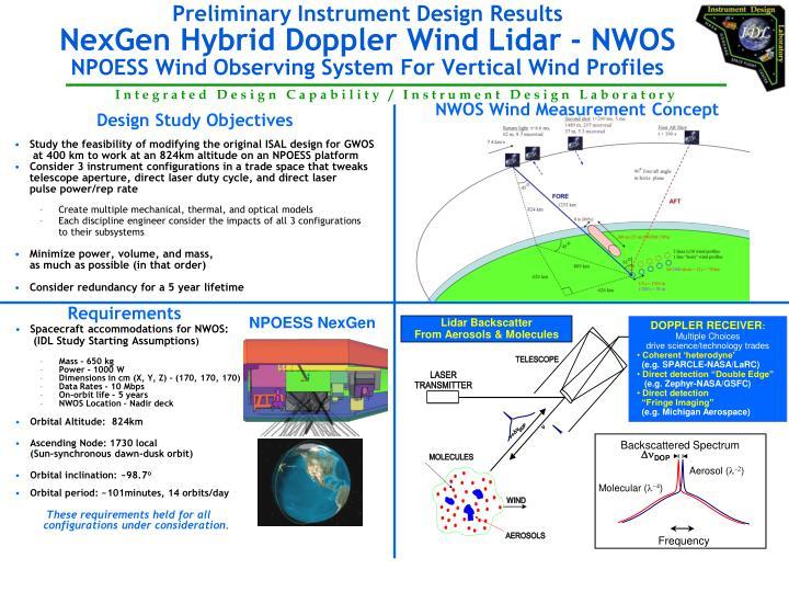 NWOS Wind Measurement Concept
