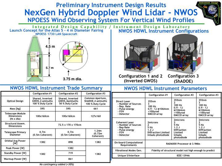 NWOS HDWL Instrument Configurations