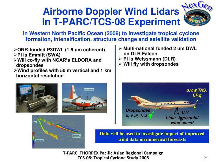 Airborne Doppler Wind Lidars