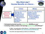 why wind lidar societal benefits at a glance