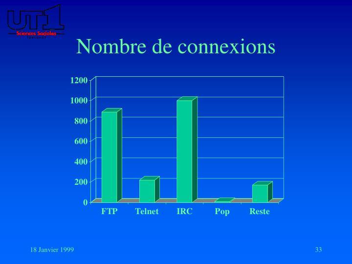 Nombre de connexions