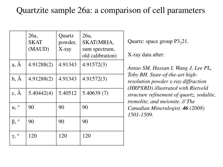 Quartzite sample