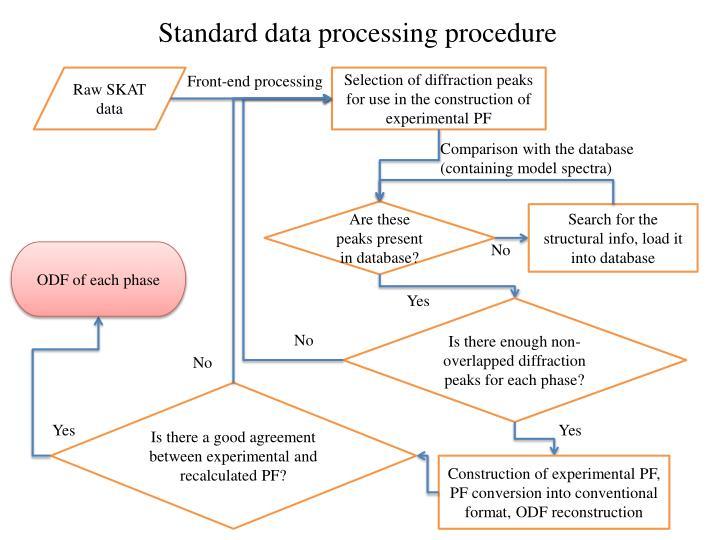 Standard data processing procedure