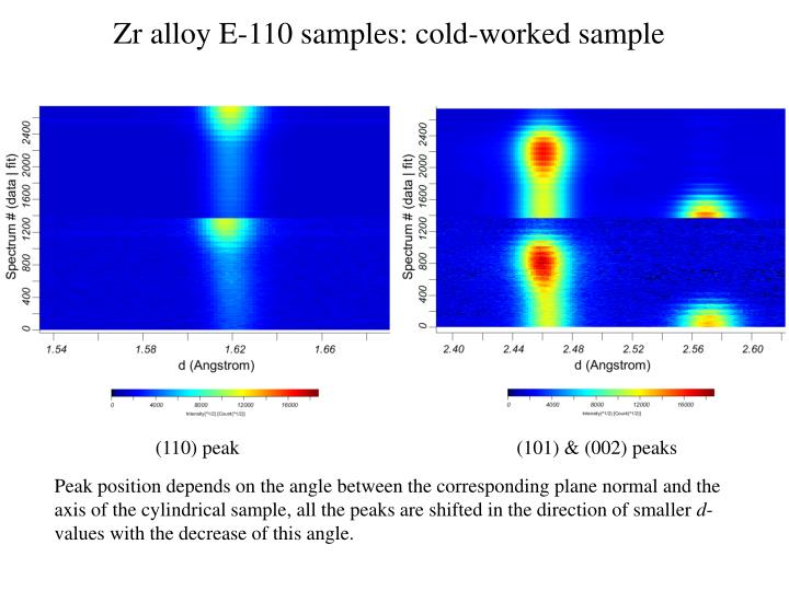 Zr alloy E-110 samples
