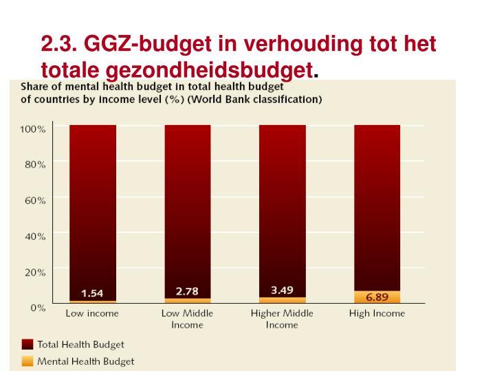 2.3. GGZ-budget in verhouding tot het totale gezondheidsbudget