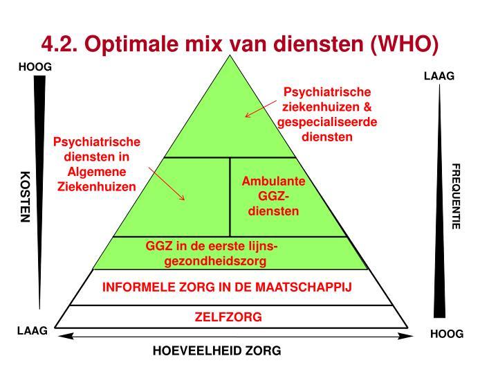 Psychiatrische ziekenhuizen & gespecialiseerde diensten