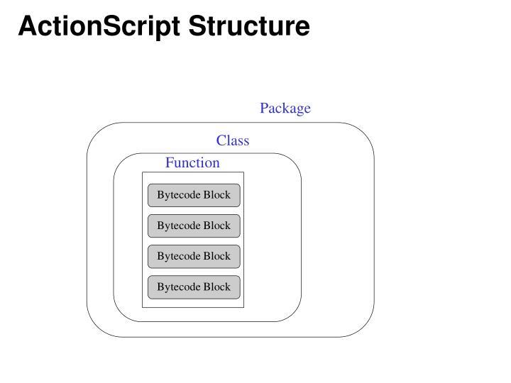 ActionScript Structure