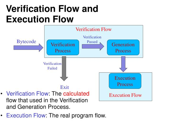 Verification Flow and Execution Flow