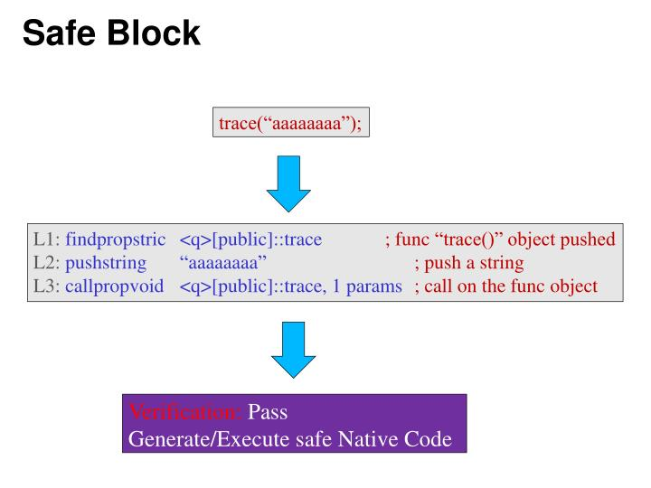 Safe Block
