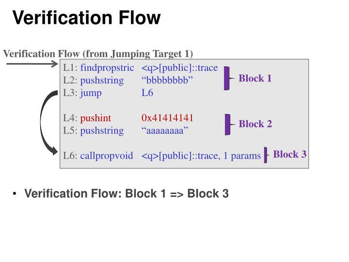 Verification Flow