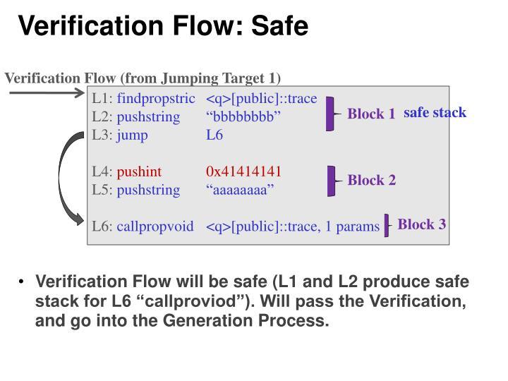Verification Flow: Safe