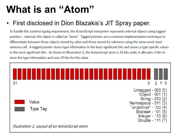 """What is an """"Atom"""""""