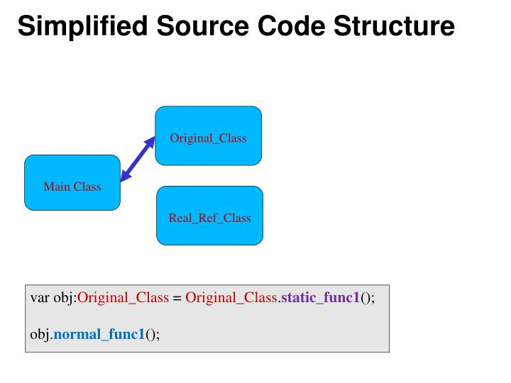 Simplified Source Code Structure