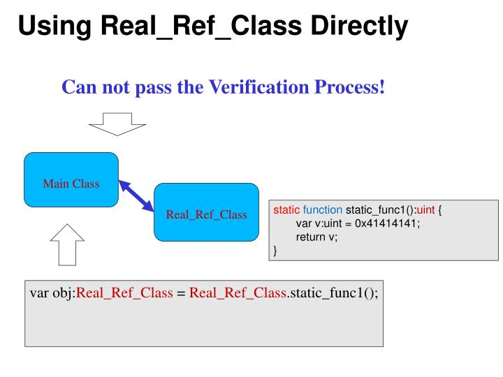 Using Real_Ref_Class Directly
