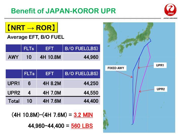 Benefit of JAPAN-KOROR