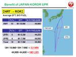 benefit of japan koror upr1