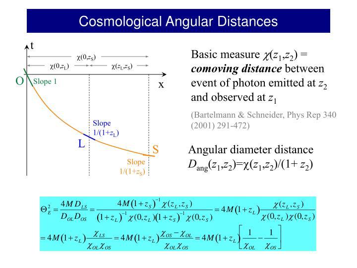 Cosmological Angular Distances