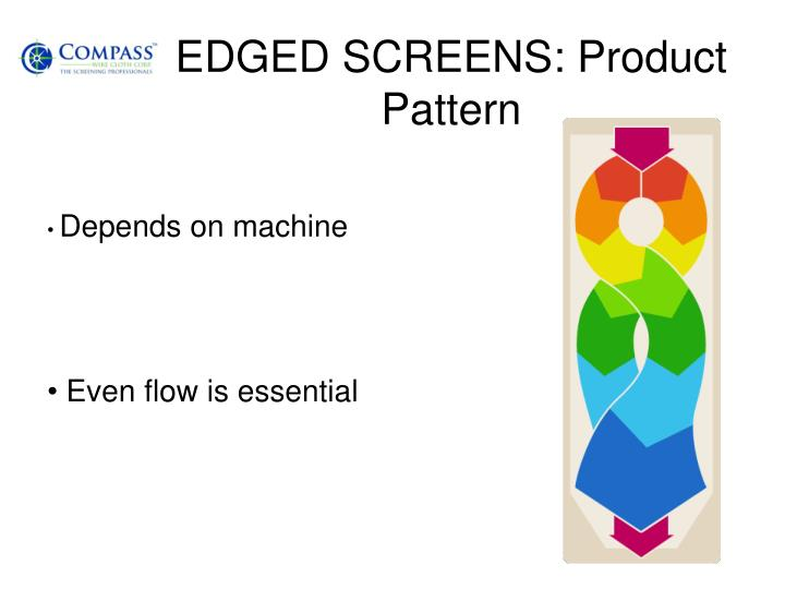 EDGED SCREENS: Product Pattern