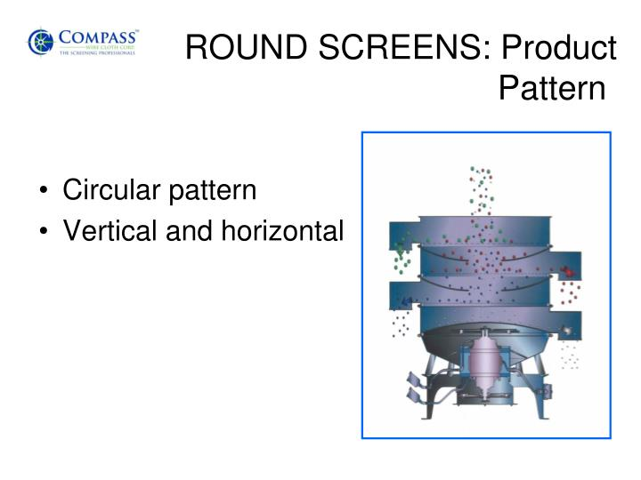 ROUND SCREENS: Product