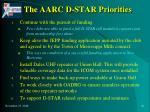 the aarc d star priorities