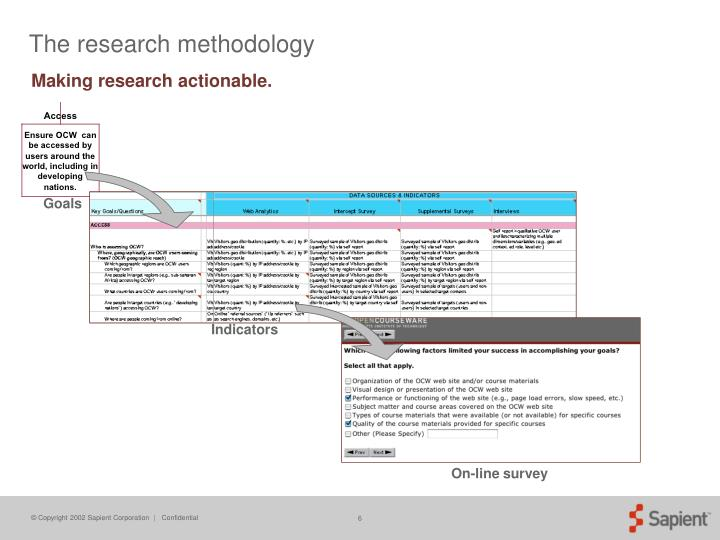 The research methodology