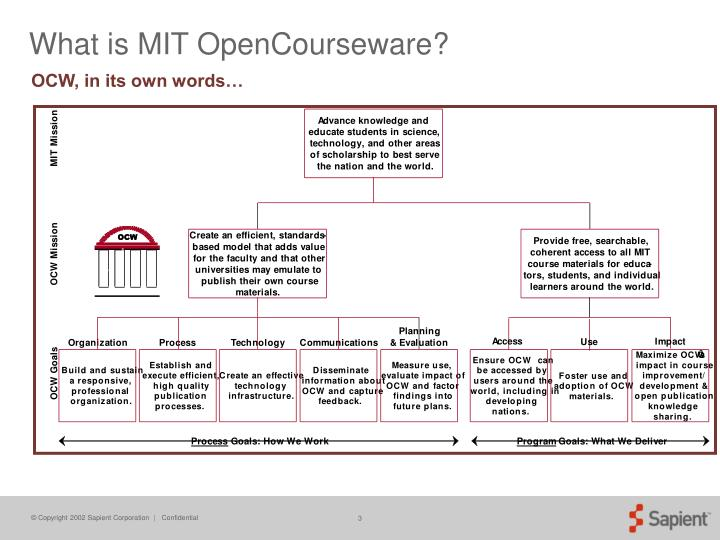 What is MIT OpenCourseware?