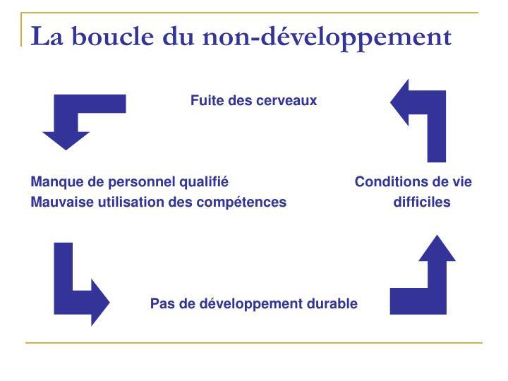 La boucle du non-développement