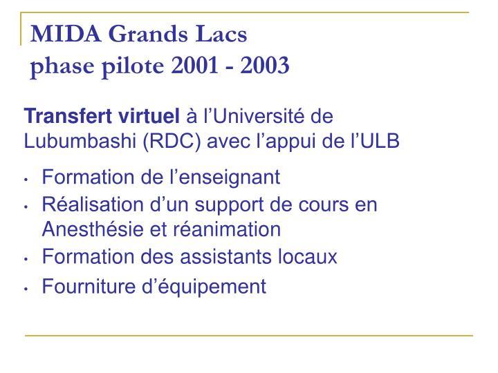 MIDA Grands Lacs