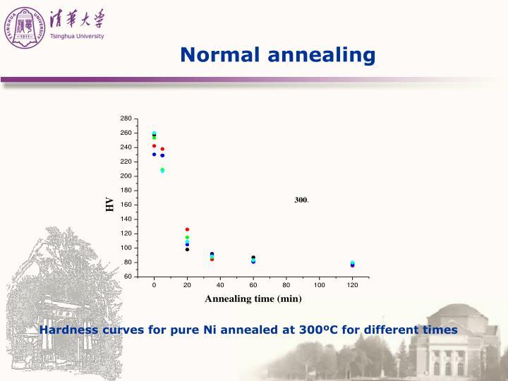Normal annealing