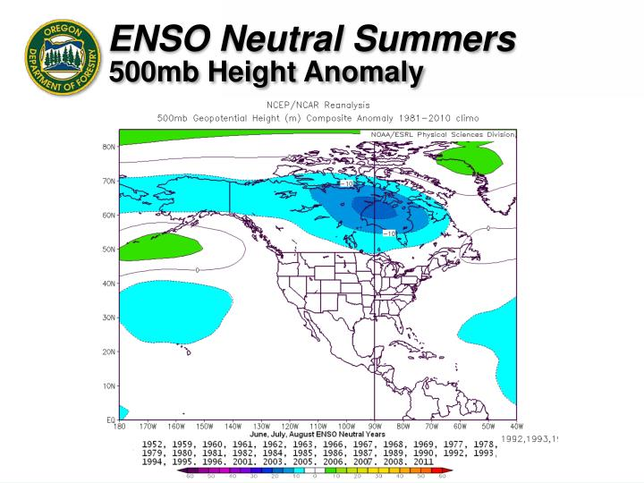ENSO Neutral Summers