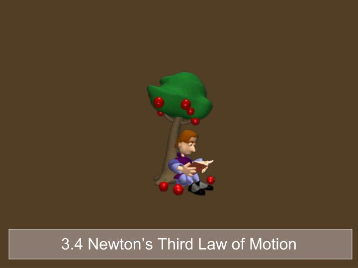 3.4 Newton's Third Law of Motion
