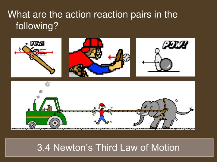 What are the action reaction pairs in the following?