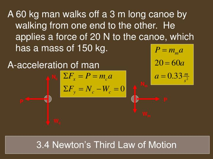 A 60 kg man walks off a 3 m long canoe by walking from one end to the other.  He applies a force of 20 N to the canoe, which has a mass of 150 kg.