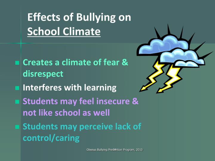 Effects of Bullying on