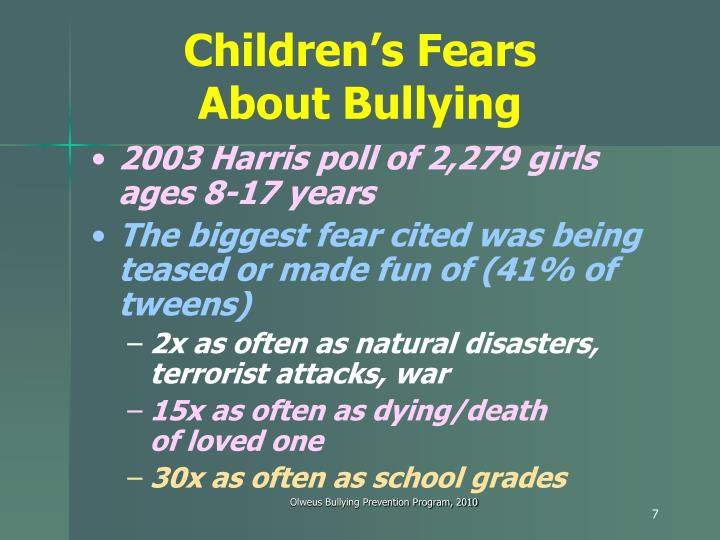 Children's Fears           About Bullying