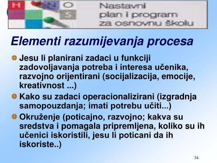 Elementi razumijevanja procesa