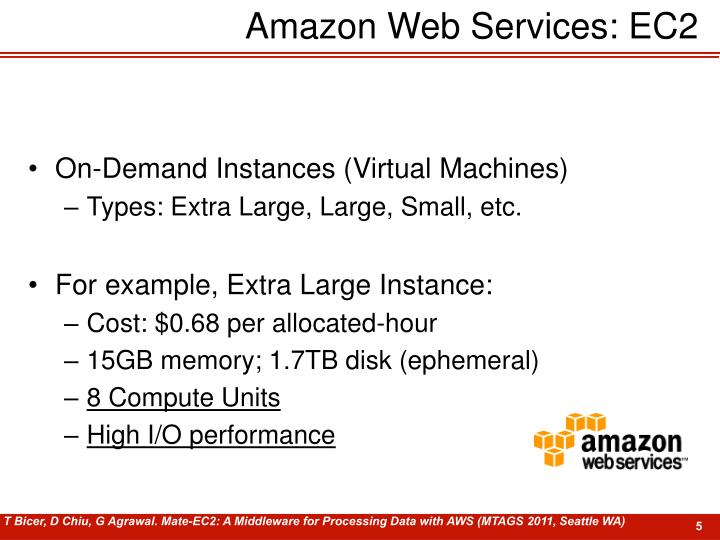 Amazon Web Services: EC2
