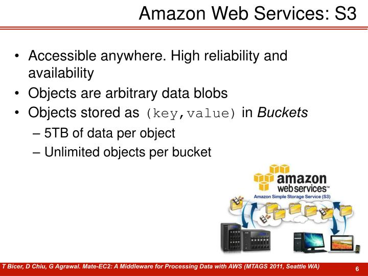 Amazon Web Services: S3