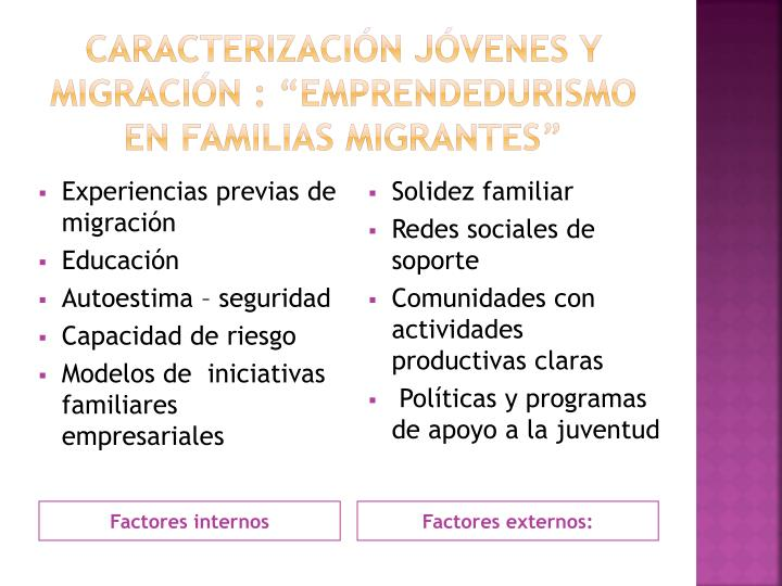 """Caracterización Jóvenes y migración : """""""