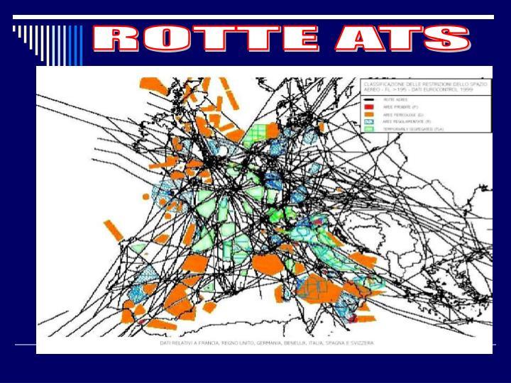 ROTTE ATS